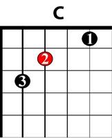 c-chord