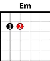 em-chord-2