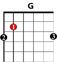 g-chord